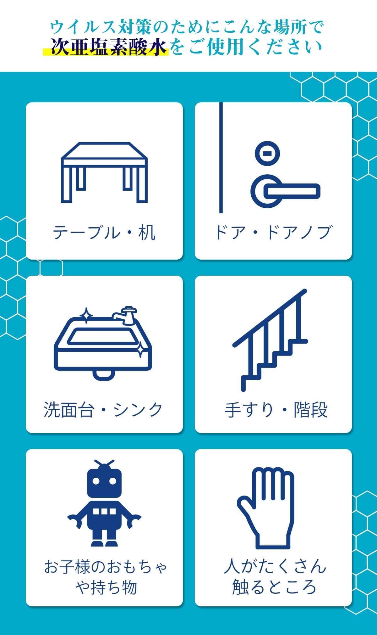 ウイルス対策のためにこんな場所で 次亜塩素酸水をご使用ください テーブル、手すり、トイレ、洗面台、シンク、子どもの持ち物、ドアノブ
